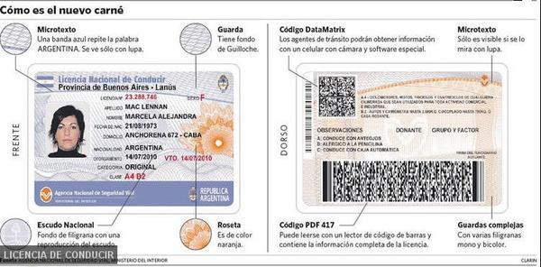 Como Renovar La Licencia De Conducir Buenos Aires Adipiscor